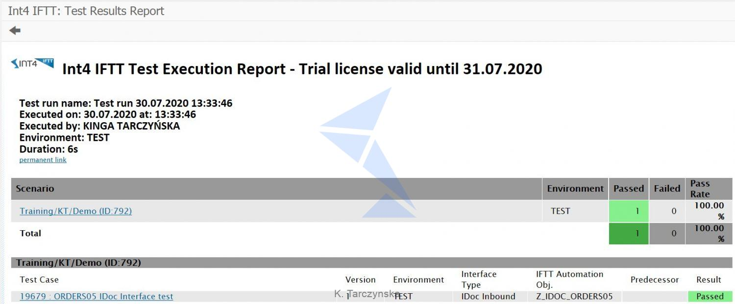 Int4 IFTT Execution Report