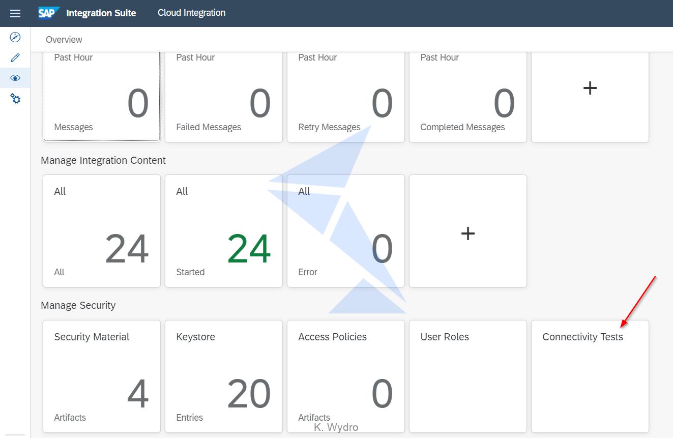 Integration Suite - Connectivity Tests tile