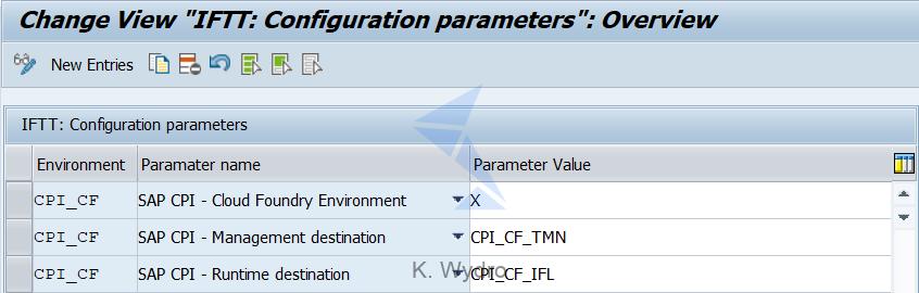 Int4 IFTT - Set Cloud Foundry Environment parameter