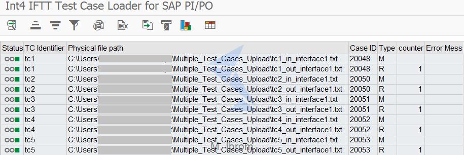 Figure 3. Int4 IFTT Test Case Loader result screen
