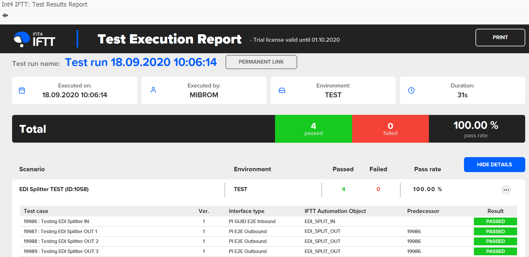 Int4 IFTT Test Execution Report