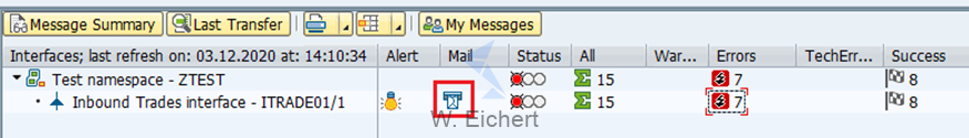 IFMON-Mail